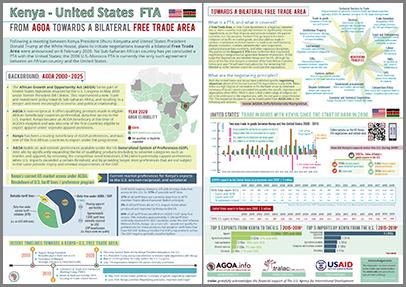 Brochure - Kenya United States FTA