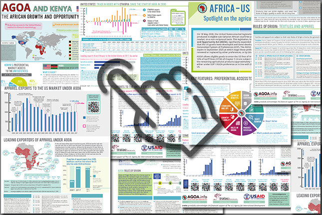 New: AGOA themed guides and infographics